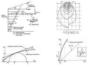 Γεωτεχνική μελέτη και εφαρμογές